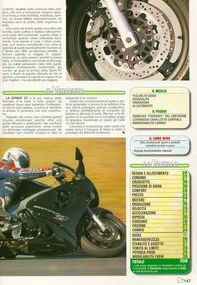 Triumph Sprint ST Superwheels